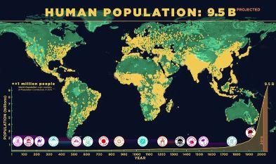 Vignette de l'actualité L'évolution de la population humaine en vidéo