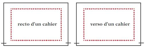 Vignette de l'actualité Ajout de la définition de l'imposition côté-côté